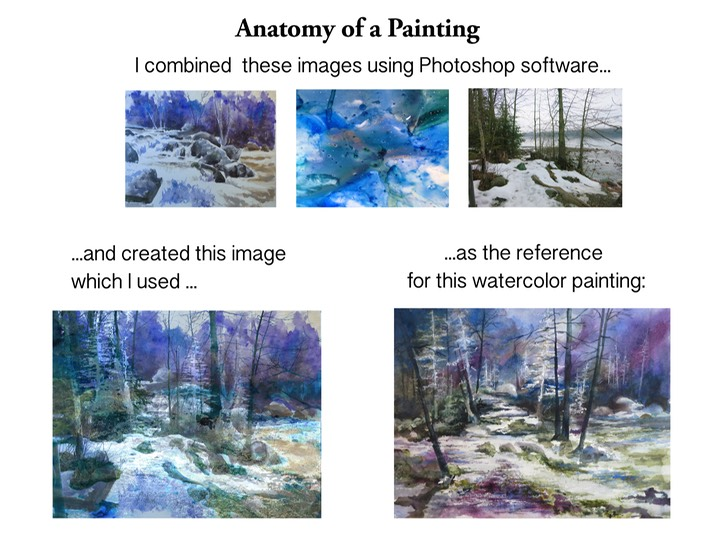 anatomy of a painting